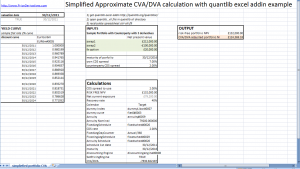 cva calculation excel