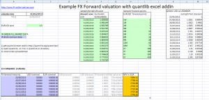 FX forward valuation excel