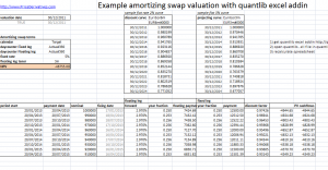 interest rate swap valuation excel